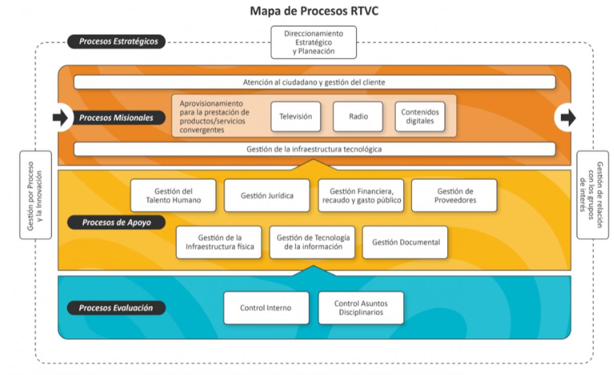 mapa_de_proceso_18_de_noviembre_de_2019.png