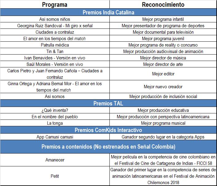 tabla_de_contenidos_-_senal_colombia_1.png