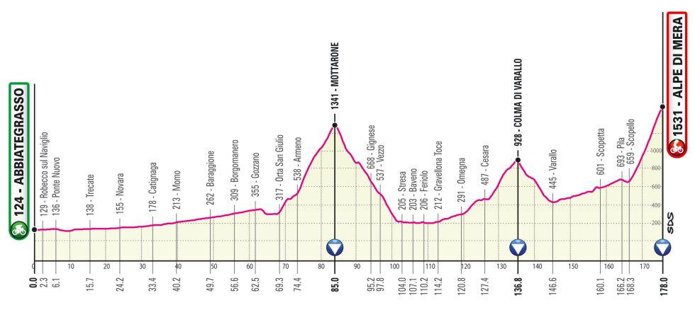 Etapa 19 Giro de Italia 2021