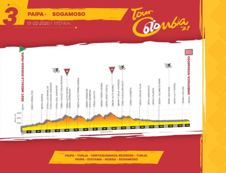 Así será la etapa 3 del Tour Colombia 2.1