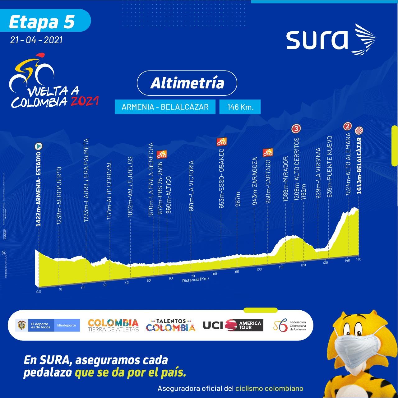 Etapa 5 Vuelta a Colombia 2021
