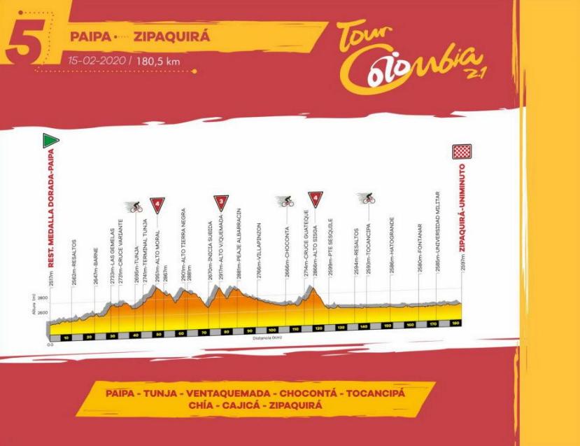 Así será la etapa 5 del Tour Colombia 2.1