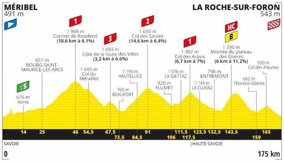 Etapa 18 Tour de Francia 2020