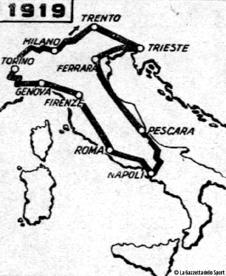 Recorrido del Girod e Italia en 1919