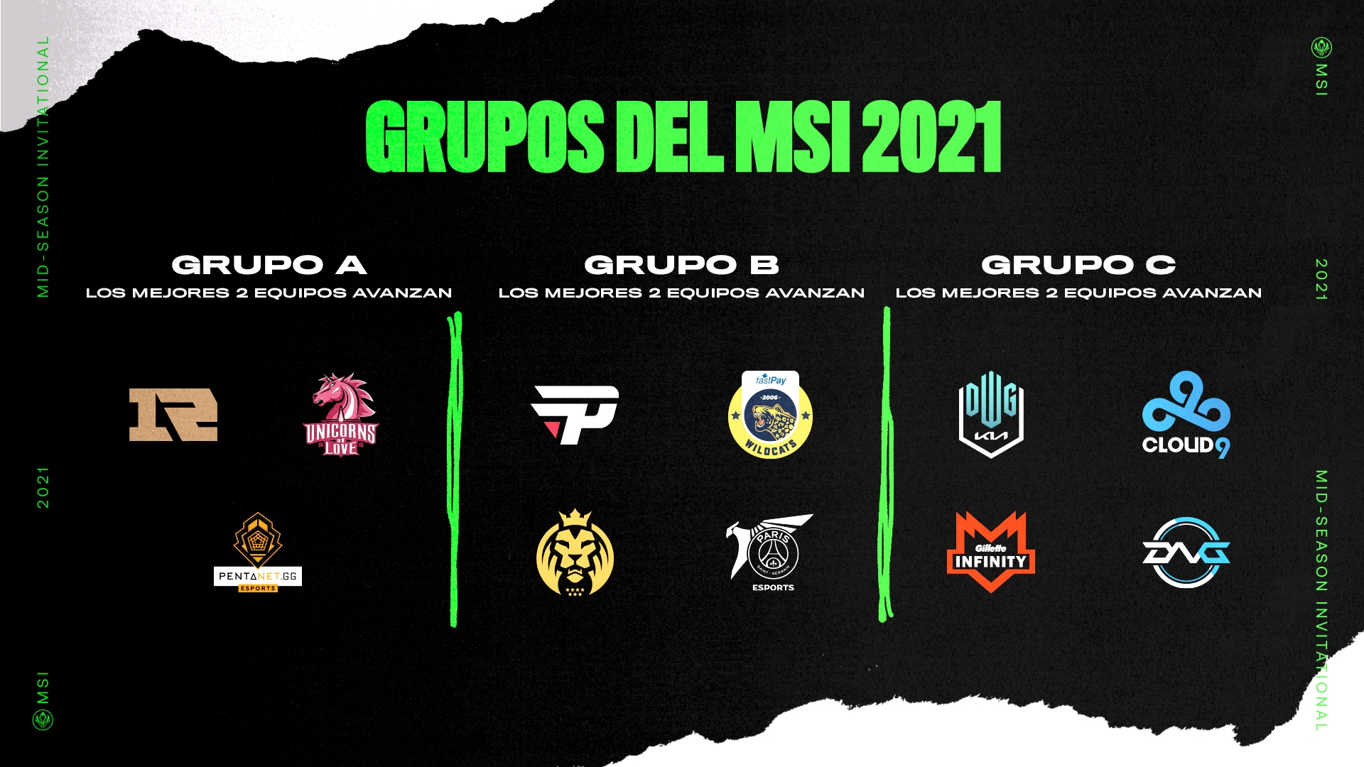 Grupos MSI 2021 League of Legends