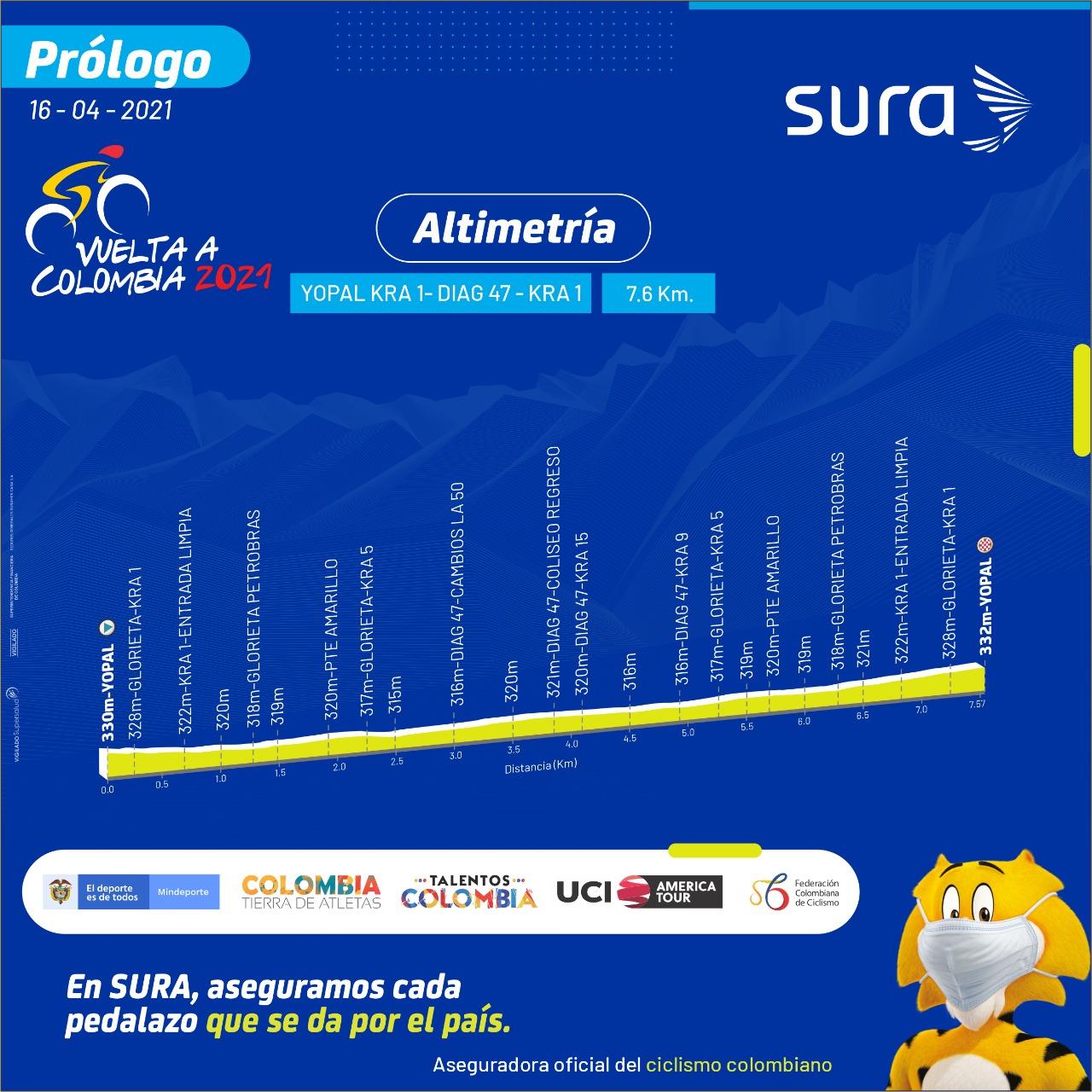 Prólogo Vuelta a Colombia 2021