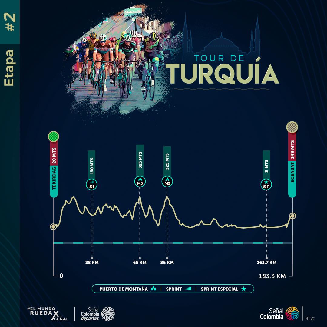 Etapa 2 Tour de Turquía