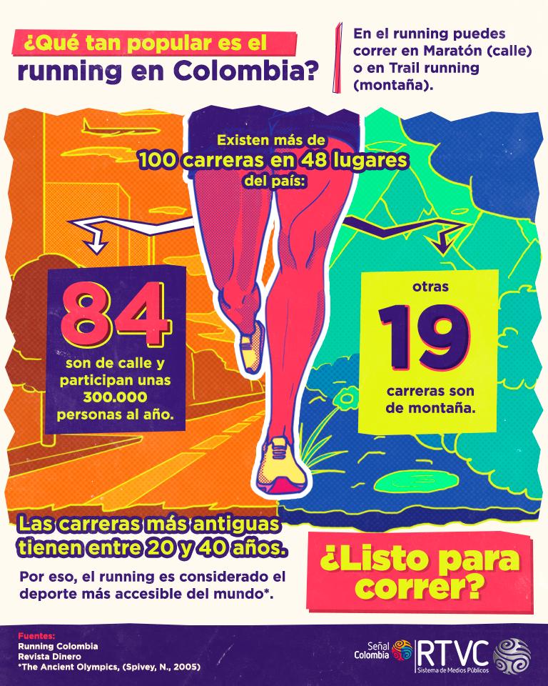 Qué tan popular es el running en Colombia