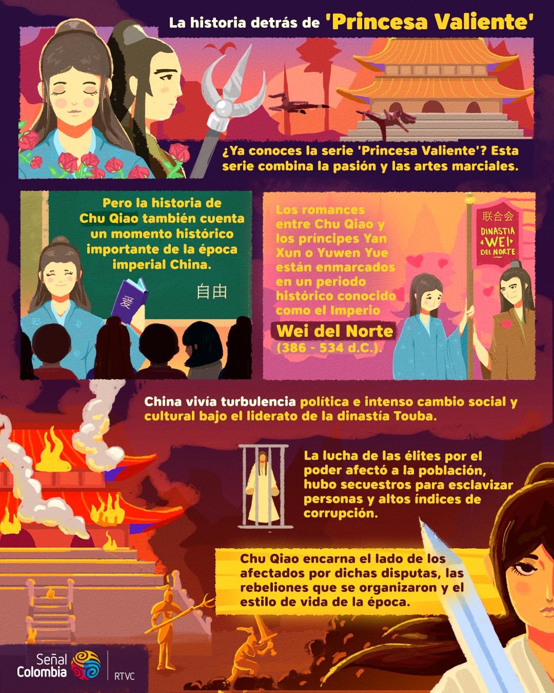 Infografia historia princesa valiente
