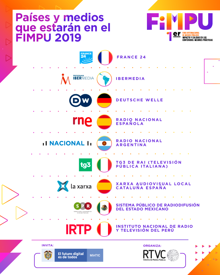 Lista de medios invitados al FIMPU 2019.