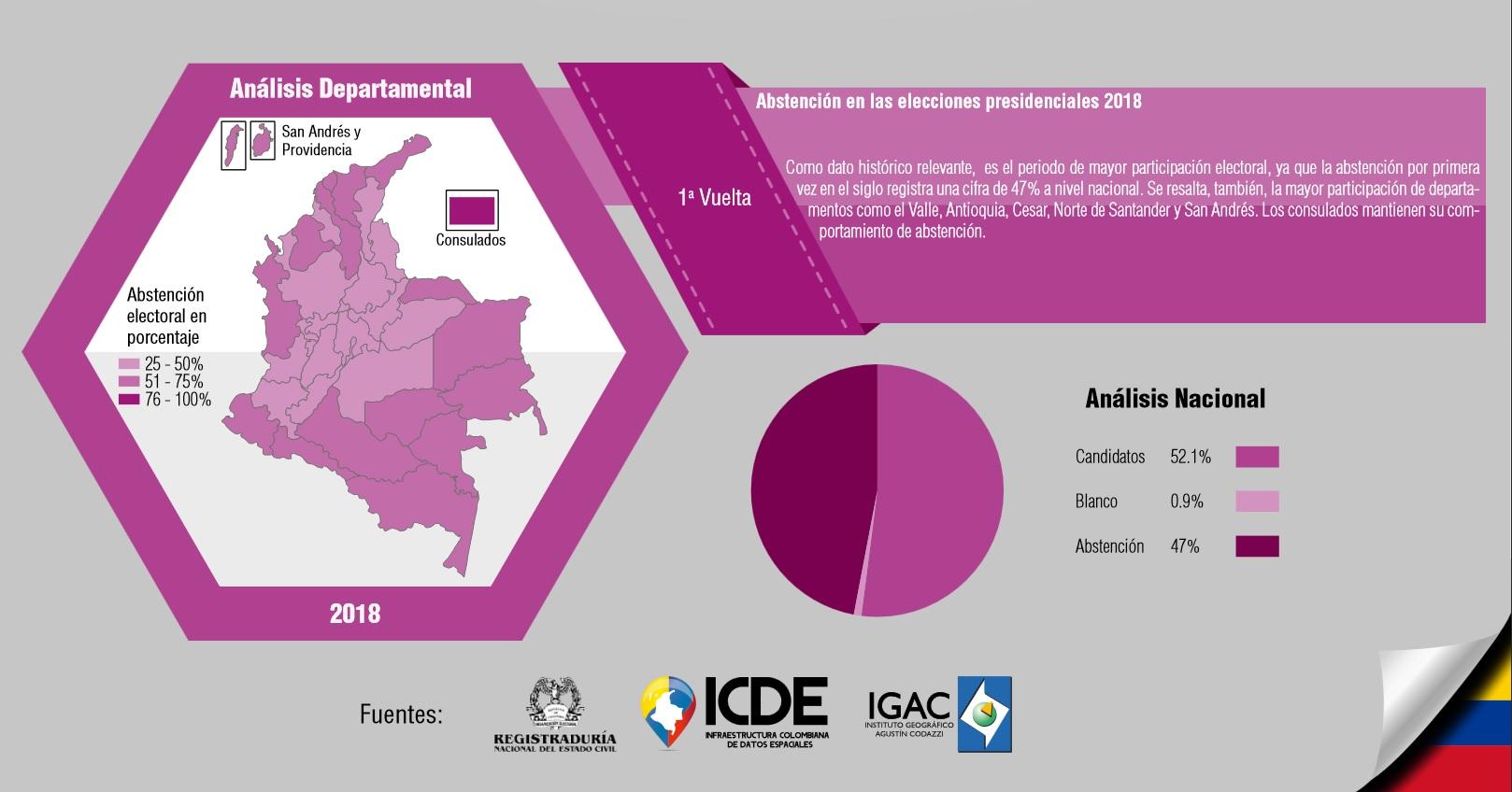 mapa del abstencionismo en colombia por regiones