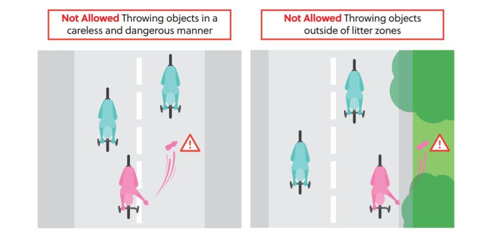 La UCI prohíbe varias posturas en el ciclismo de ruta 2