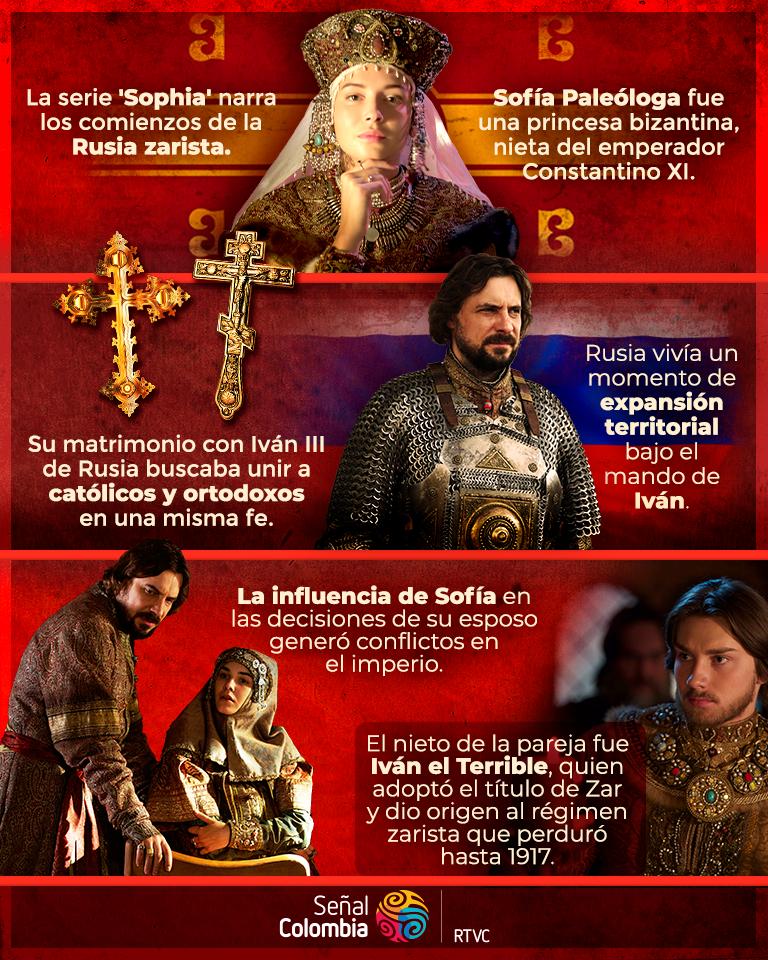 infografia acontecimientos historicos sophia