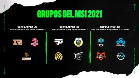 Equipos, calendario y fixture MSI 2021 de League of Legends