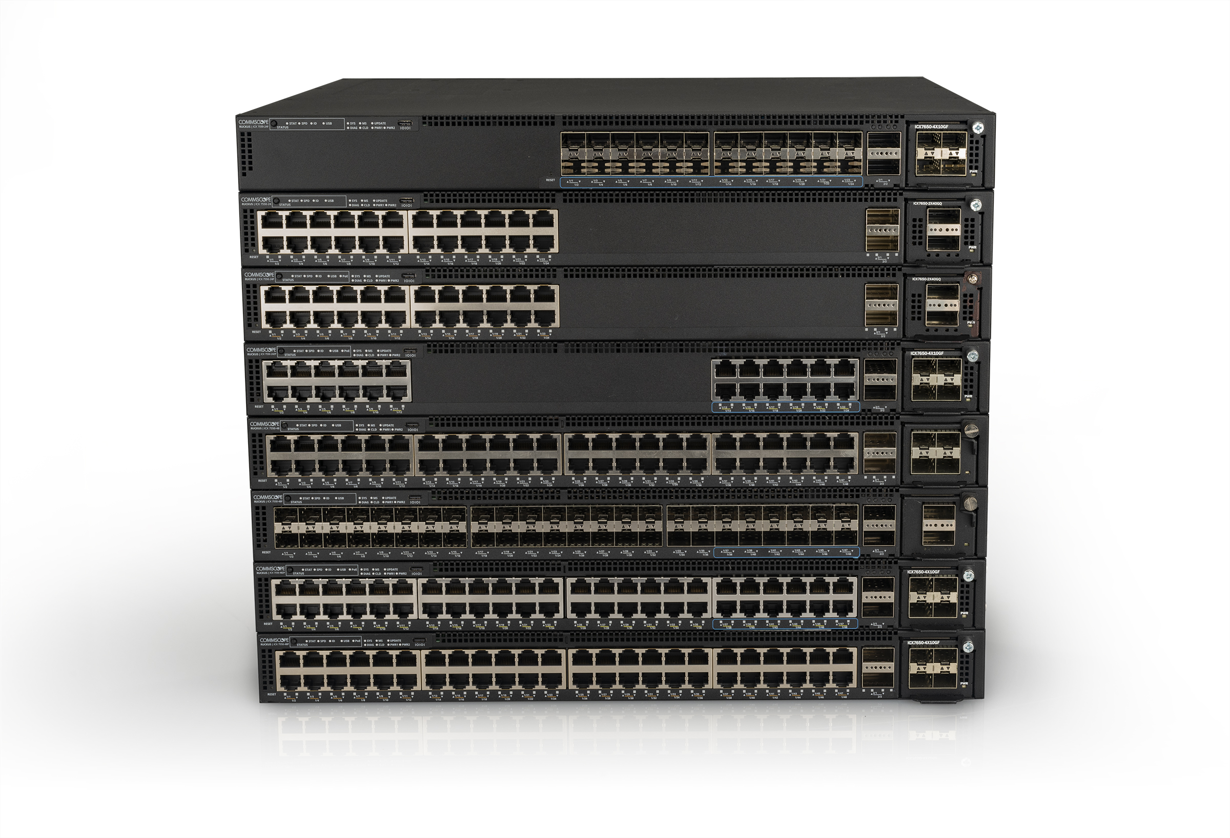 ICX7550 Switches - front image