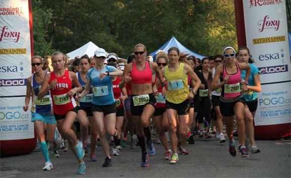Toronto Women's 5k