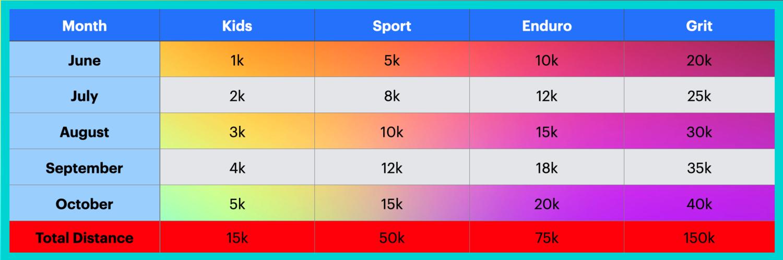 5 peaks virtual race series