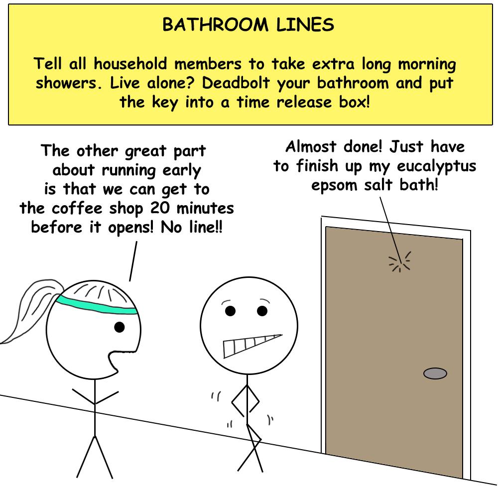 Virtual race bathroom lines