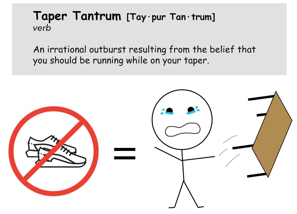 Taper Tantrum