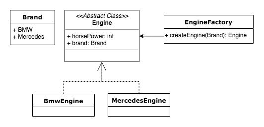 simple-factory-uml
