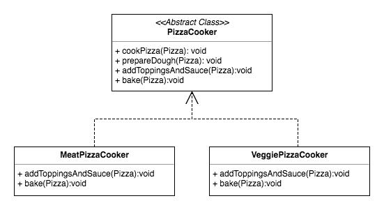 template-method-uml