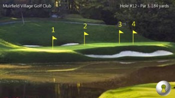 Strategy at Muirfield - Hole 12
