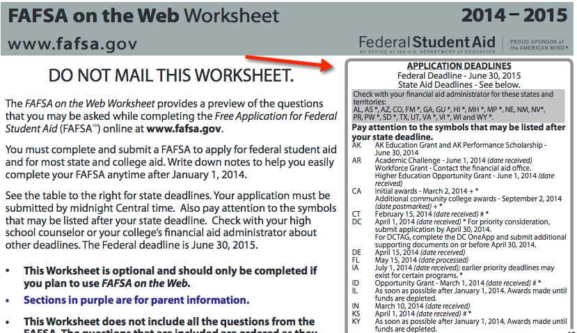 Worksheets Fafsa Worksheet getting ready for tackle the fafsa aid deadline that you dont have to worry about missing is federal governments filing period always 18 months and coming