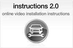 Headlight Protection Film Application Instructions