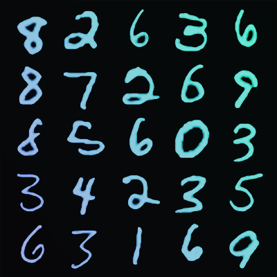 MNIST Classification using Stroke Paths