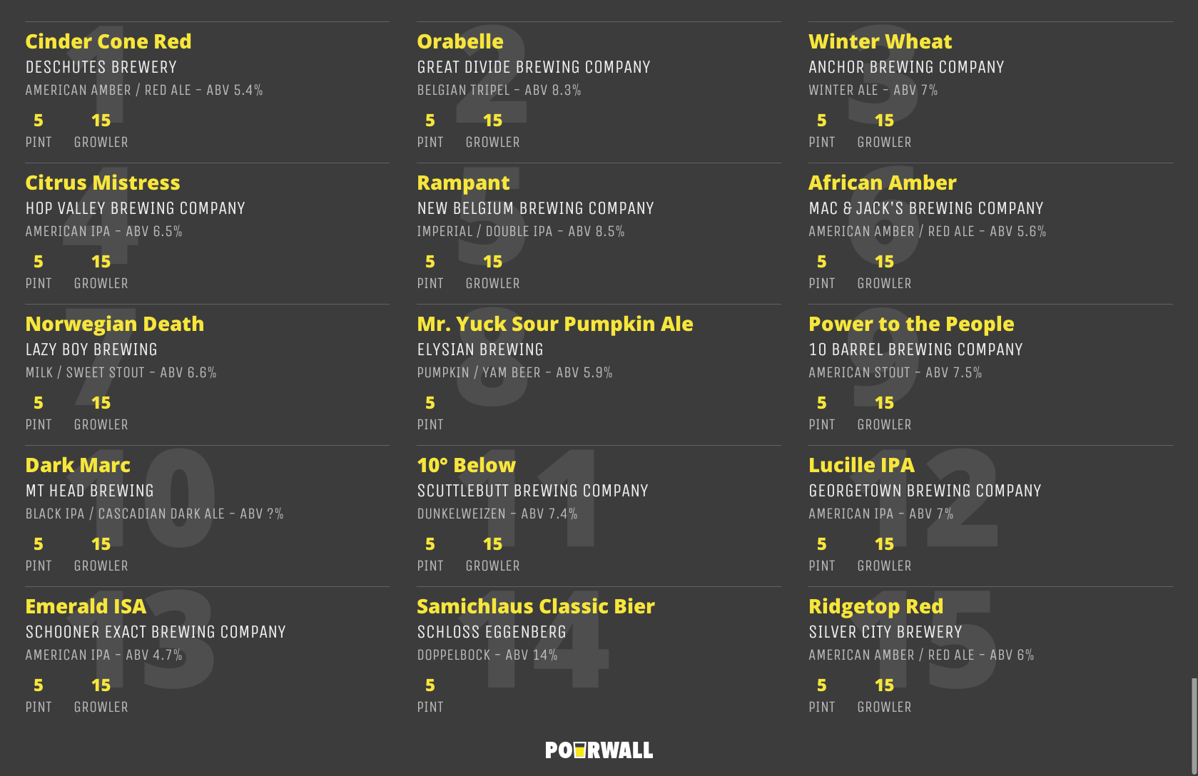 POURWALL Draft List
