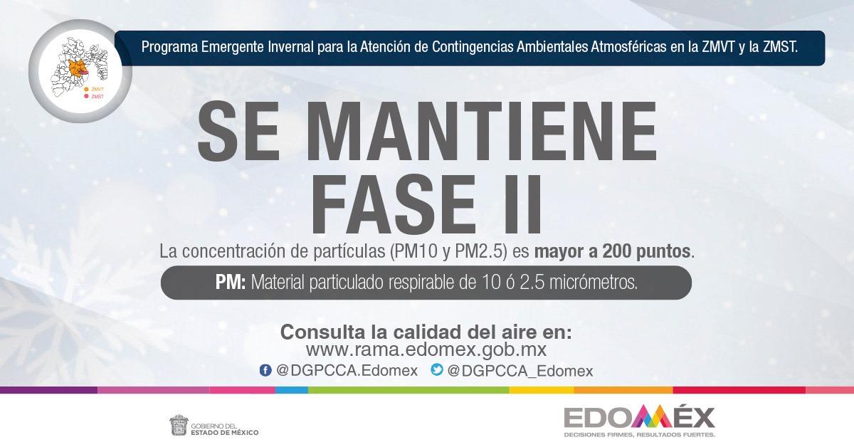 SE MANTIENE FASE II DE CONTINGENCIA AMBIENTAL EN LAS ZONAS METROPOLITANAS DEL VALLE DE TOLUCA Y SANTIAGO TIANGUISTENCO