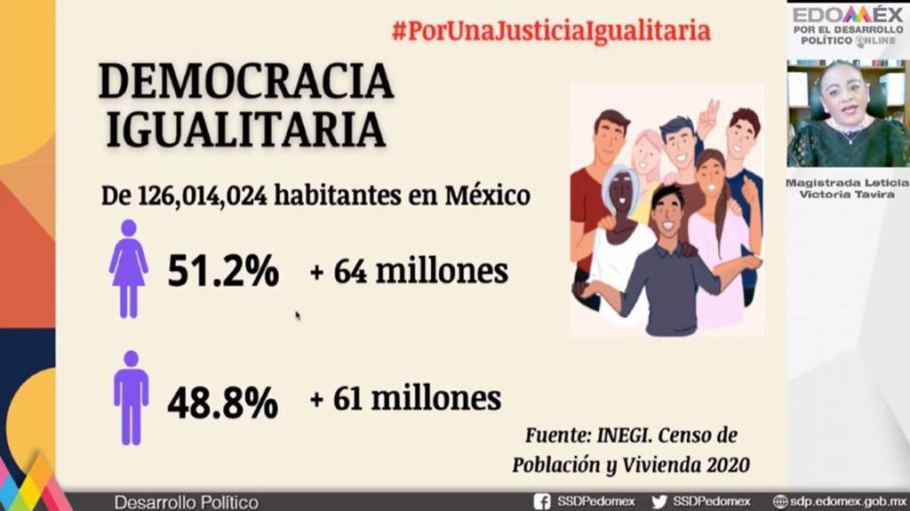 EDOMÉX FORTALECER EL EMPODERAMIENTO DE LAS MUJERES PARA EJERCER SUS DERECHOS POLÍTICO-ELECTORALES