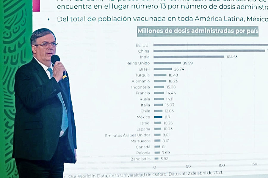 MÉXICO, ENTRE LOS PRIMEROS 15 PAÍSES EN APLICACIÓN DE VACUNAS ANTI COVID