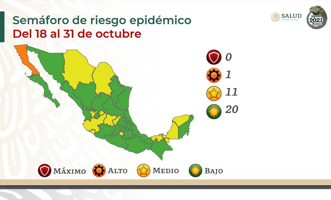 20 ESTADOS TERMINARÁN OCTUBRE EN SEMÁFORO VERDE ANTE COVID-19
