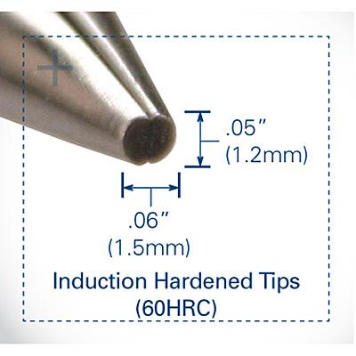 Tronex Chain Nose Short Jaw Pliers (standard handle length)