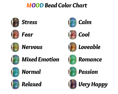 Mood Bead w/ Stainless Steel Rondelle 10x11mm