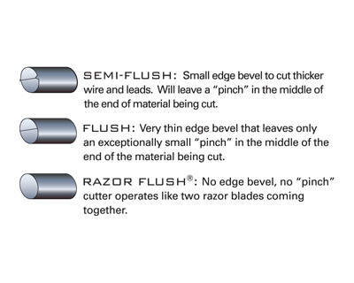 Tronex Taper Relief Razor Flush Cutter (ergonomic handle length)