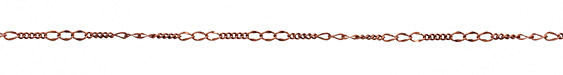 Antique Copper (plated) Varied Curb Chain