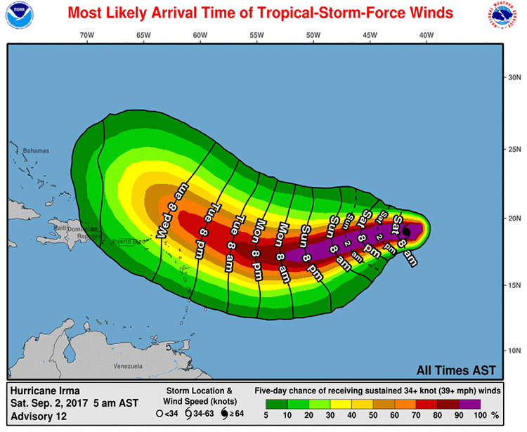 Irma wind arrival times