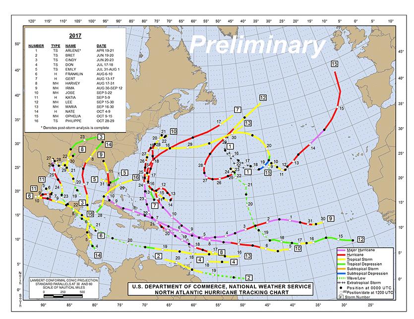 2017 hurricane tracks
