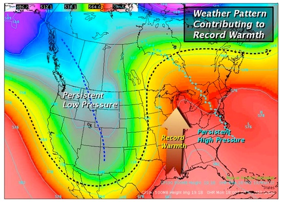 A graphic illustrating the persistent weather pattern that resulted in the anomalous heat event in the Upper Midwest and southern Canada March 14-22, 2012