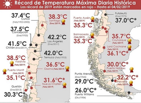 A map summarizing some of the significant temperature records set in Chile during the late January and early February 2019 heat waves