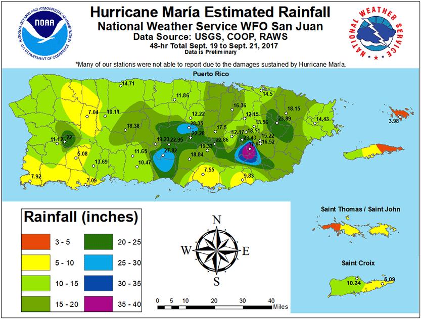 Maria rainfall