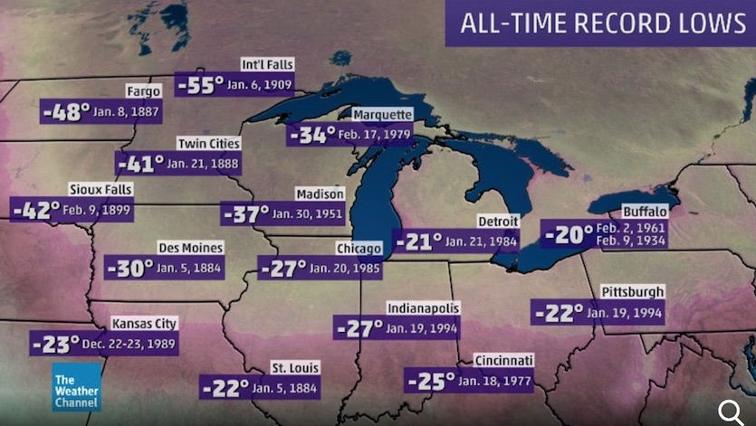All-time record lows across the MIdwest as of Jan. 2019