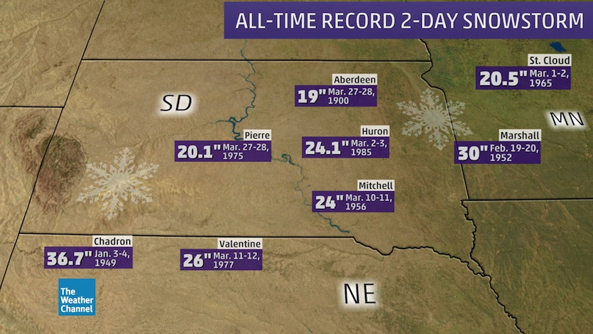 All-time two-day snowfall records for the Midwest