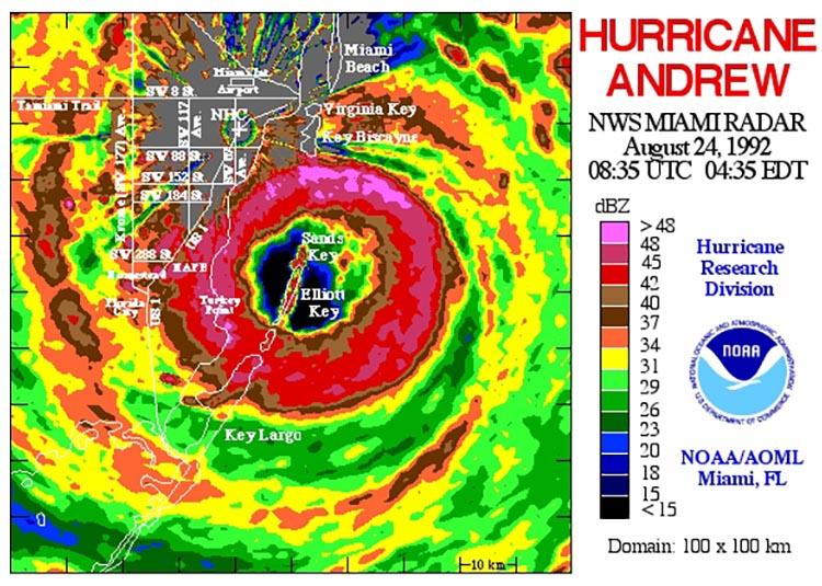 Hurricane Andrew radar at landfall