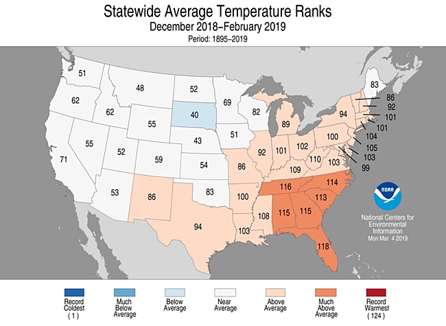Statewide rankings for average temperature for December 2018–February 2019, as compared to each meteorological winter since records began in 1895