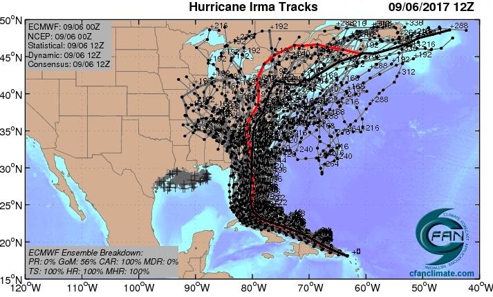 ECMWF ensemble forecasts for Irma, 0Z 9/6/2017