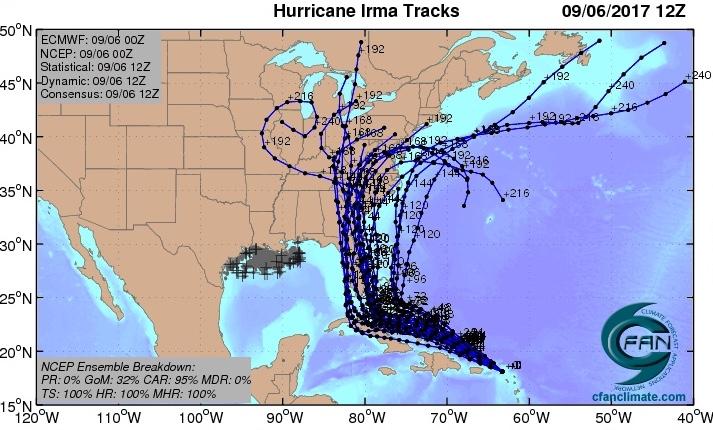 GFS ensemble forecasts for Irma, 0Z 9/6/2017
