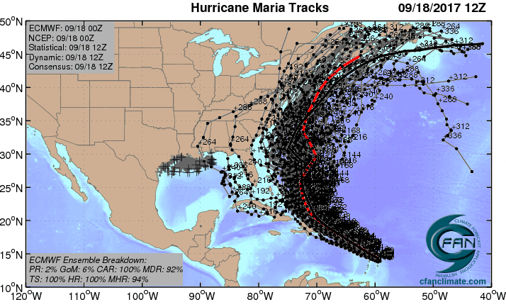 Maria forecast